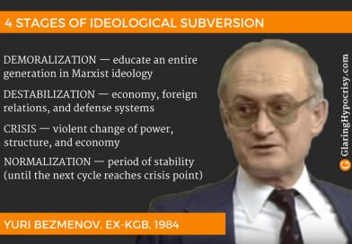 KGB Defector Explains Ideological Subversion Techniques